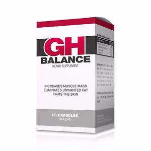 GH Balance en farmacia en España